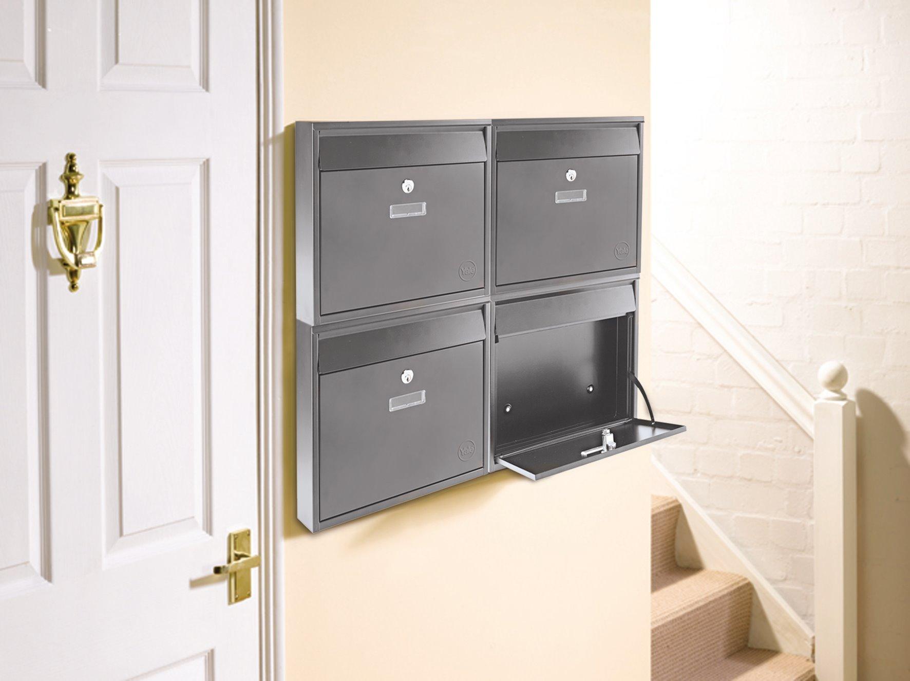 Ohio Postboxes